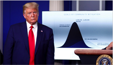 Photo of تقرير سريّ للبيت الأبيض حول تفشي كورونا في الصين
