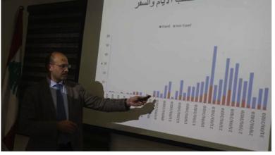 Photo of وزير الصحة: لا زلنا في عين العاصفة وفي دائرة الخطر وعودة المغتربين تحدٍّ جديدٌ لنا