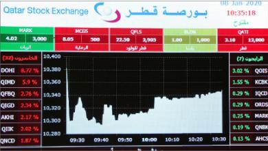 Photo of أسواق العملات والنفط والأسهم